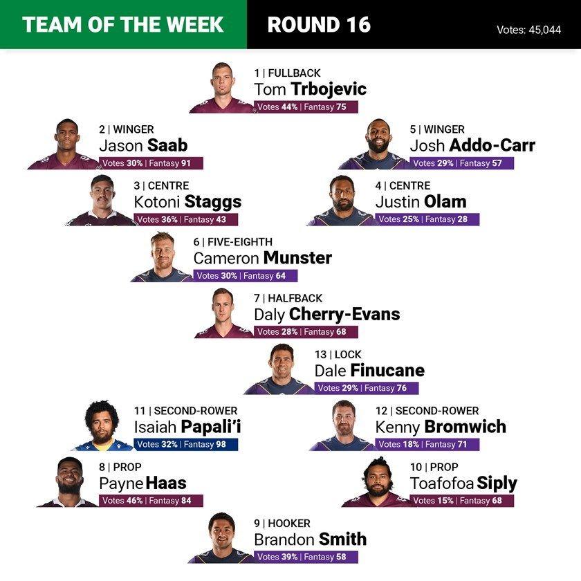 team-of-the-week_20210706-1.jpg